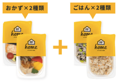 冷凍弁当の宅配サービスfit food homeのおためしセットの口コミ2