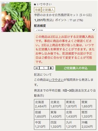 有機・オーガニック食材通販「たべるとくらすと」の評判口コミ20