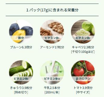 タベルモの生スピルリナの評判・口コミ・効果・味・栄養素・価格2