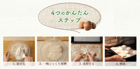 Pasco手作りパンキット「L'Ovenル・オーブン」8