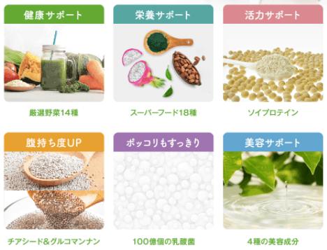 栄養特化方スムージーVI-DA(ヴィーダ)の口コミと評判3