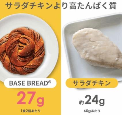 完全食ベースフードは美味しい?栄養価・値段・カロリーも紹介20