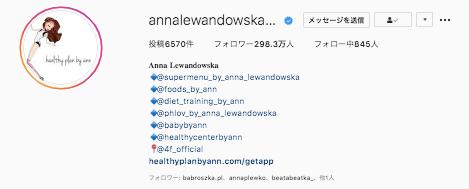 アナ・レヴァンドフスカのfood-by-ann-おためし66