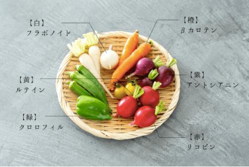 腸活ミニ野菜セットでぬか漬けライフ15