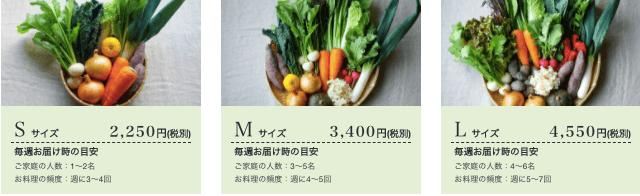 有機野菜宅配の坂ノ途中を取材・他社と比較した54