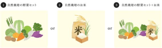 自然栽培野菜宅配・口コミが高い比較ランキング12