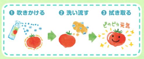野菜の残留農薬除去スプレー「ベジセーフ」とは?成分・安全・効果40