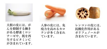 ベジフルマルシェの有機野菜のお試しセットの口コミ11