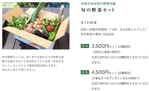 綾・早川農苑の無農薬野菜セットを注文8