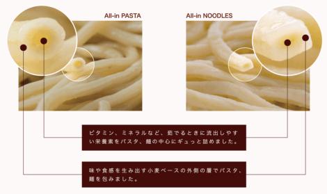 日清食品の完全栄養食・「All-in PASTA」と「All-in NOODLE」の口コミ・評判6