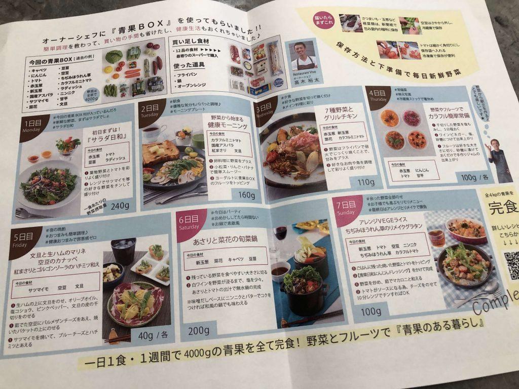 【口コミ・評判】青果日和の野菜のお試しセット59