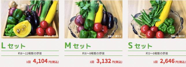 SUN SMILE(サンスマイル):無農薬・無肥料野菜と無添加食品の宅配サービスの口コミ・評判7